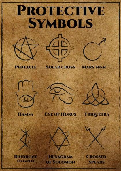 Magick-Symbols